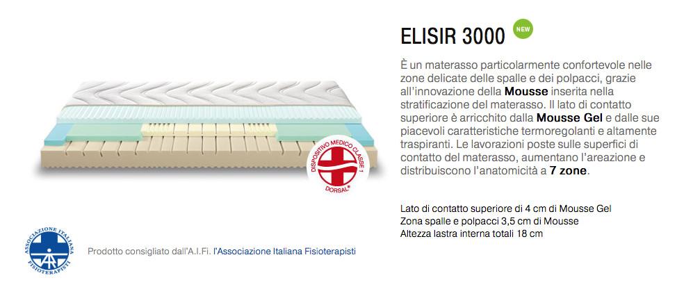 Vendita materassi Reggio Emilia | L\'Abitare Arredamenti
